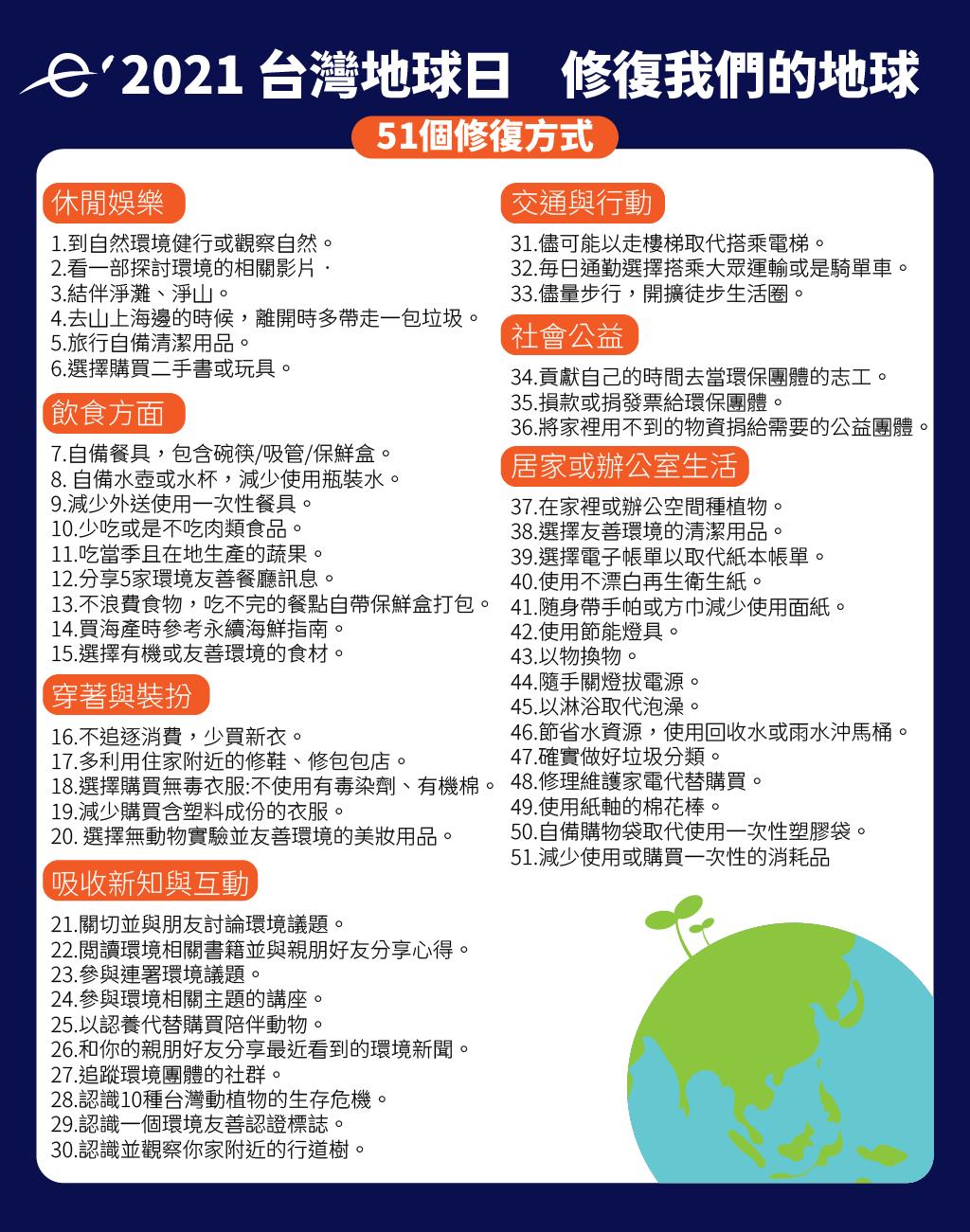 「世界地球日」在台灣